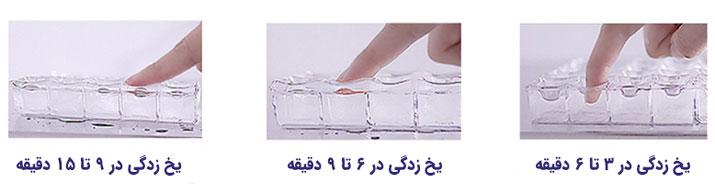 یخساز 50 کیلیویی