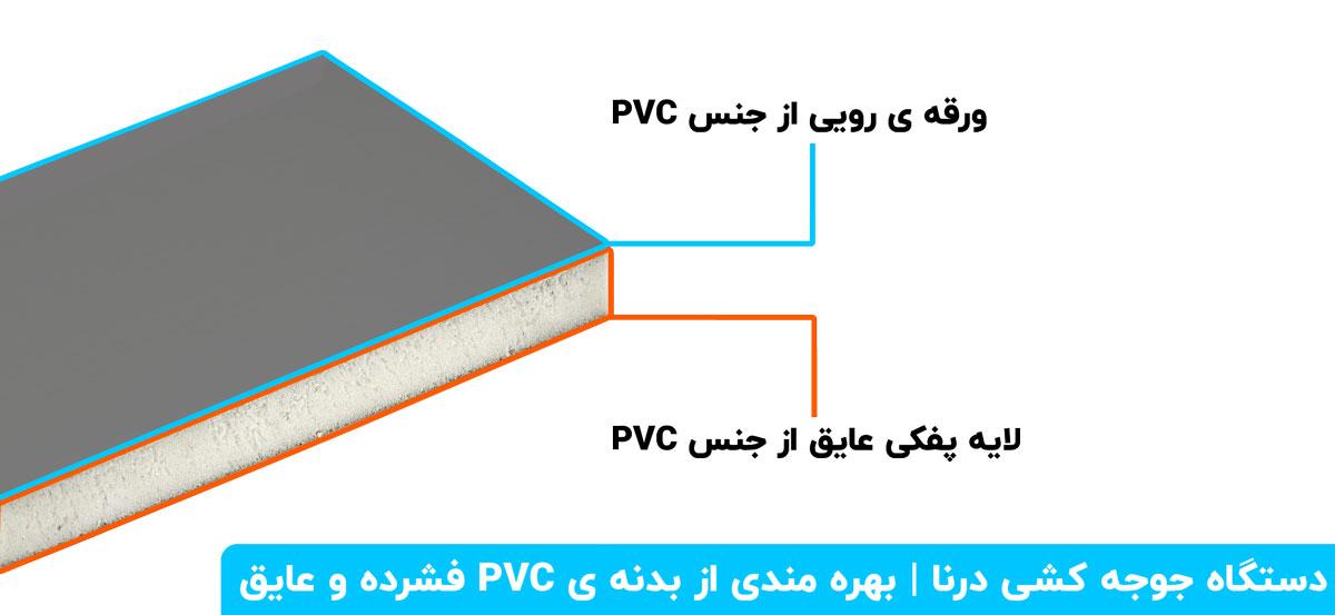 دستگاه جوجه کشی درنا با بدنه PVC